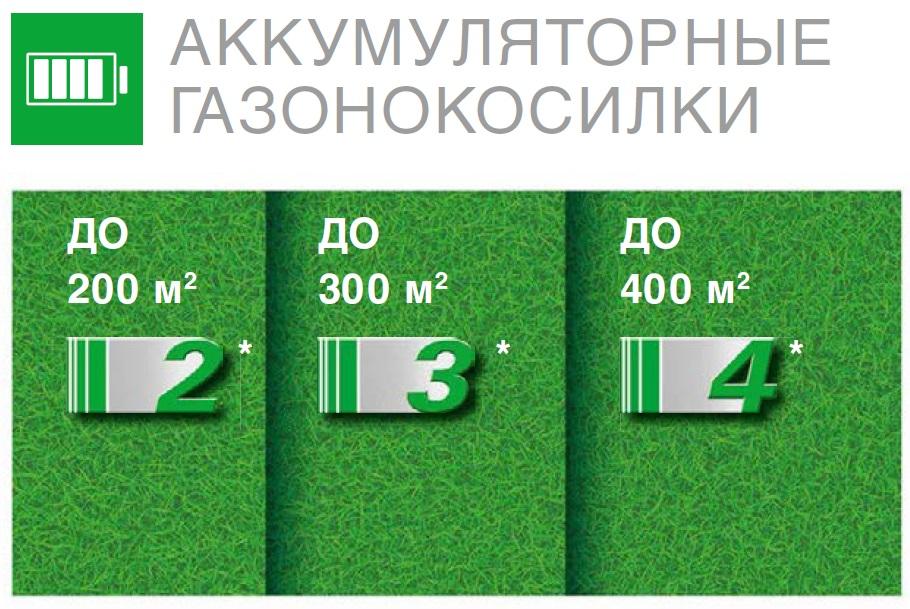 Как выбрать аккумуляторную газонокосилку Viking